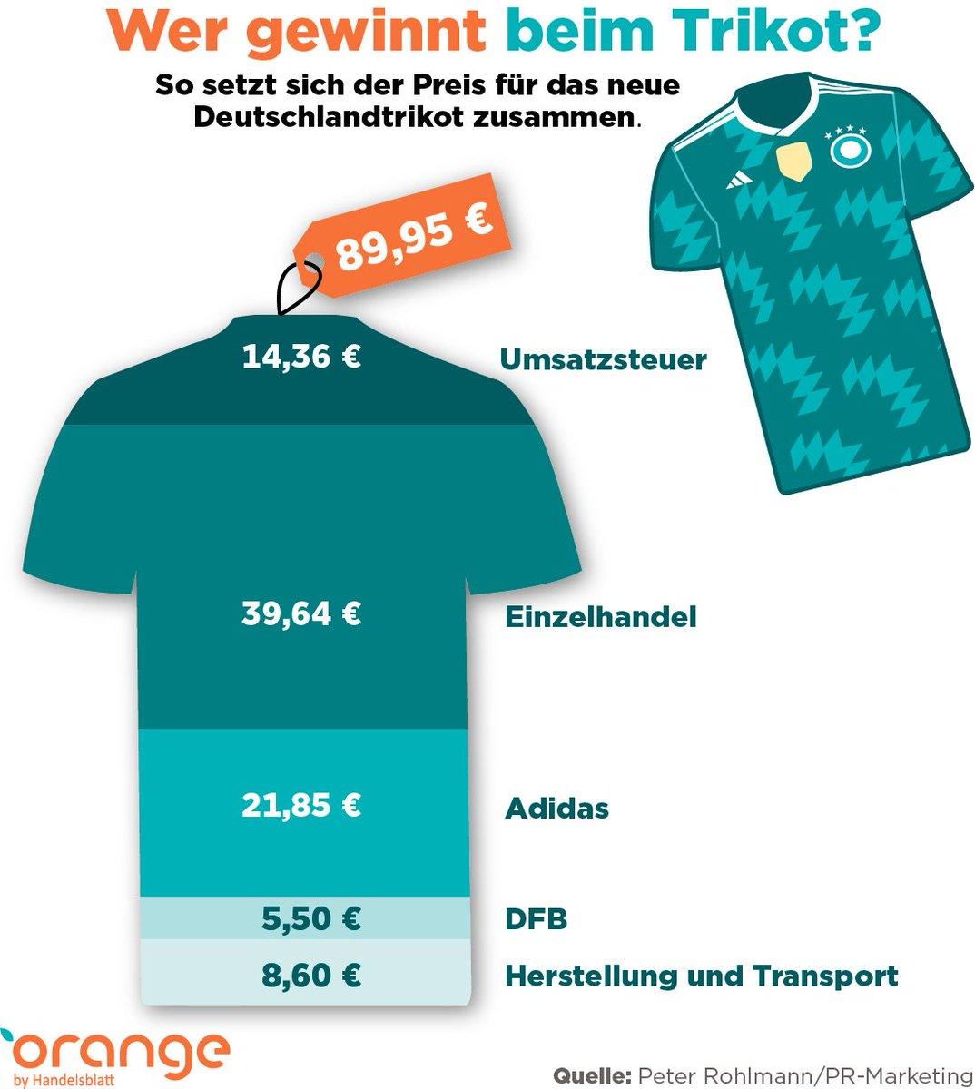 Hashtag #adidas deutschland trikot auf Twitter