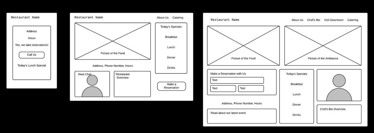 Bird\'s Eye View of Density Functional Theory
