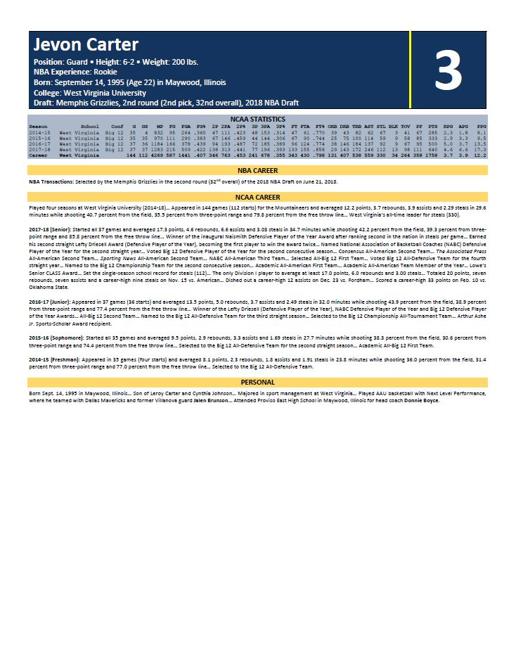 94d3f37ec8 Direct link  https   www.nba.com .element media 2.0  teamsites grizzlies css images 2018-mg-summer-league-media-guide.pdf …