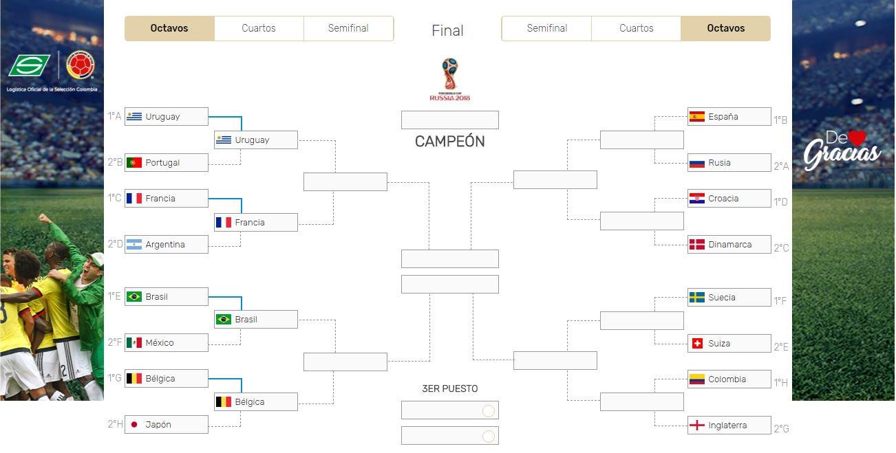 Octavos de final de la Copa Mundial de la FIFA