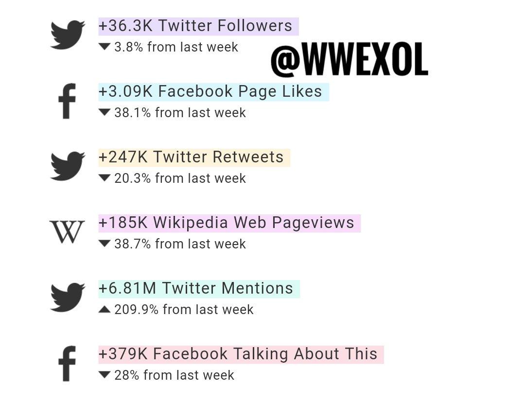 EXO Worldwide Union on Twitter: