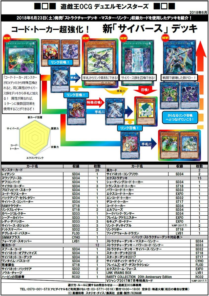 遊戯王OCG デュエルモンスターズ ストラクチャーデッキ マスター・リンクに関する画像3