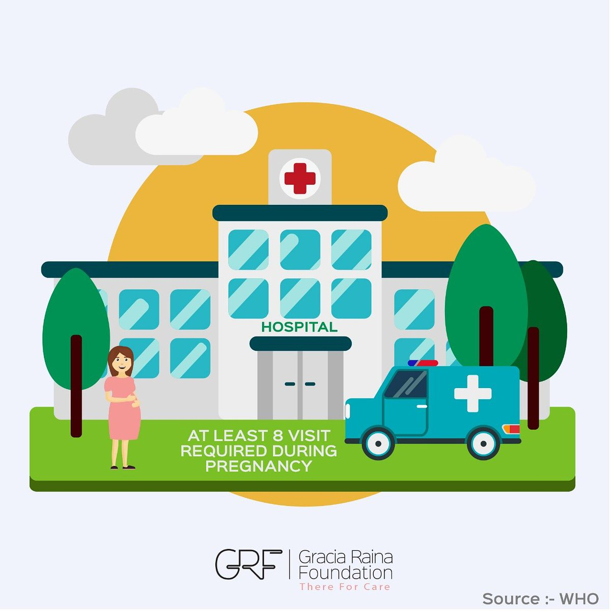As per WHO, minimum 8 doctor visits are recommended during the #pregnancy.Women who do not receive the necessary check-ups miss the opportunity to detect problems & receive appropriate care.This also includes #immunization & prevention of #mothertochild transmission of #HIV! #grf