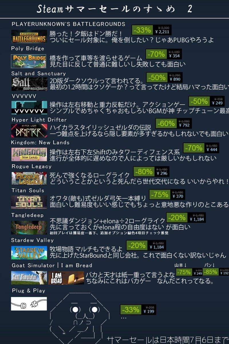 Steamのサマーセールも今週で終わりなんですけど、今更ながらオススメのゲームまとめたのでよかったら参考にしてね