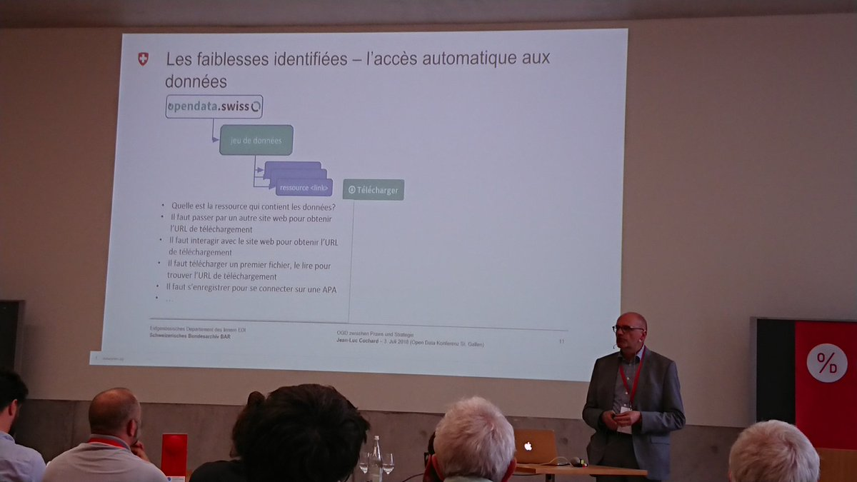 Importance of automated/programmatic access to #OpenGovernmentData recognized by @Cochard_JL #opendataCH
