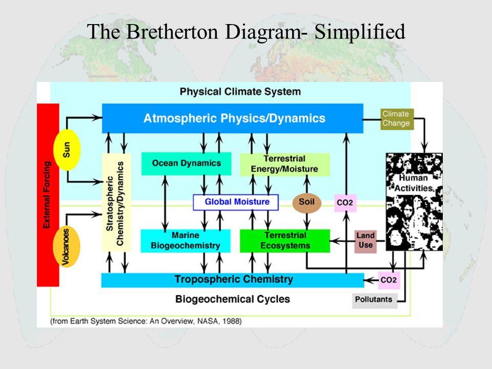 Physikalische Grundlagen der Hochfrequenztechnik: Eine Darstellung
