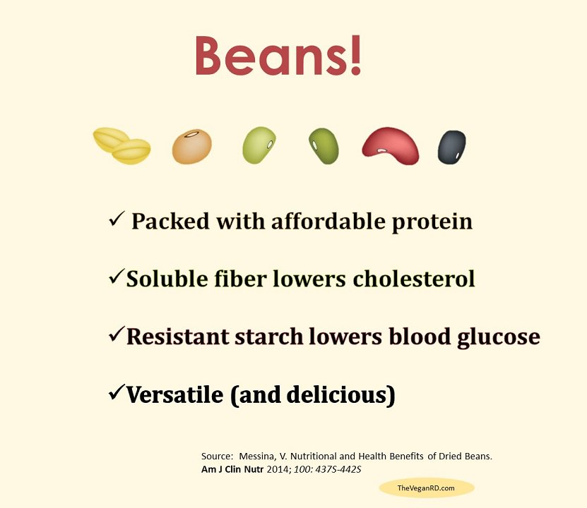 Today is #NationalEatYourBeansDay But hopefully you eat beans every day because they're so good for you. https://t.co/wRRPrMFGMN