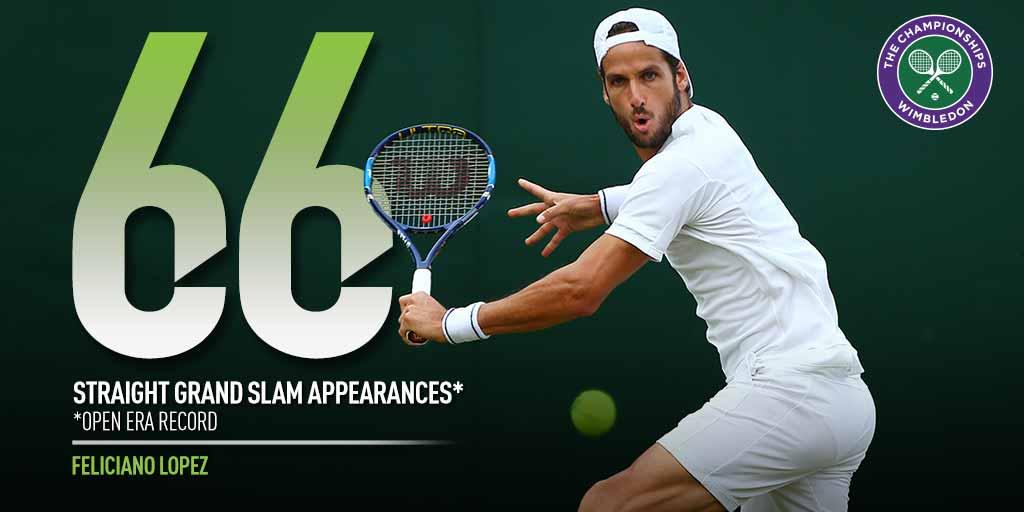 What. A. Record. ��  #Wimbledon https://t.co/JVwjEjeL6e