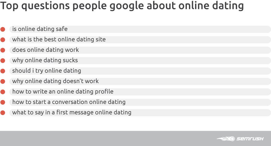 best messages to send on dating websites