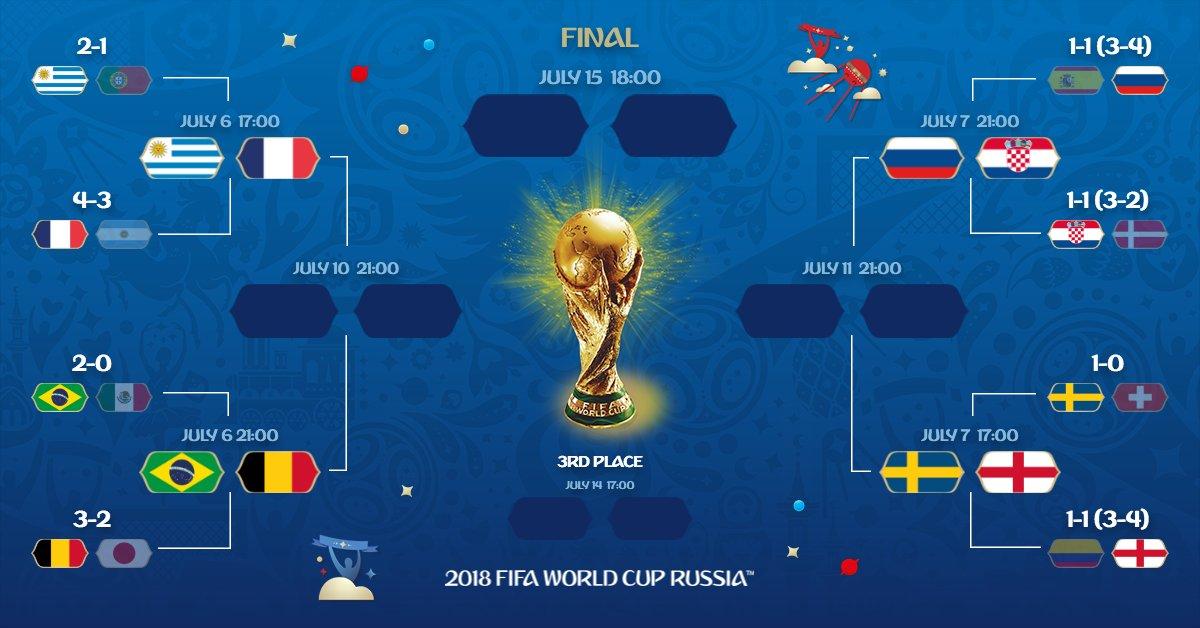 Jadwal Streaming Perempat Final Piala Dunia 2018