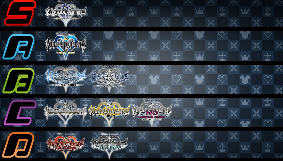 Kingdom Hearts Tier List Kingdom Hearts Iii Re Mind Forum