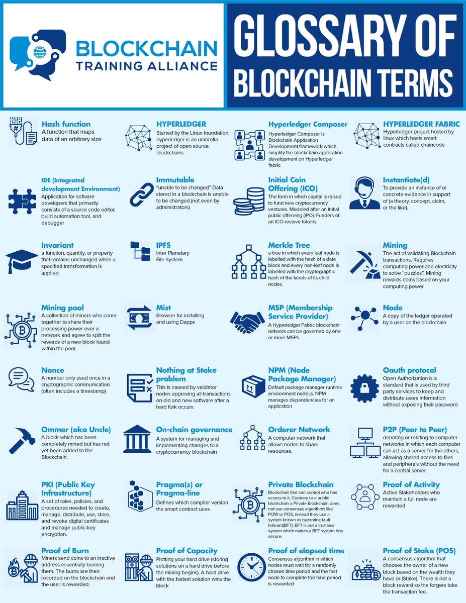bitcoin glossario