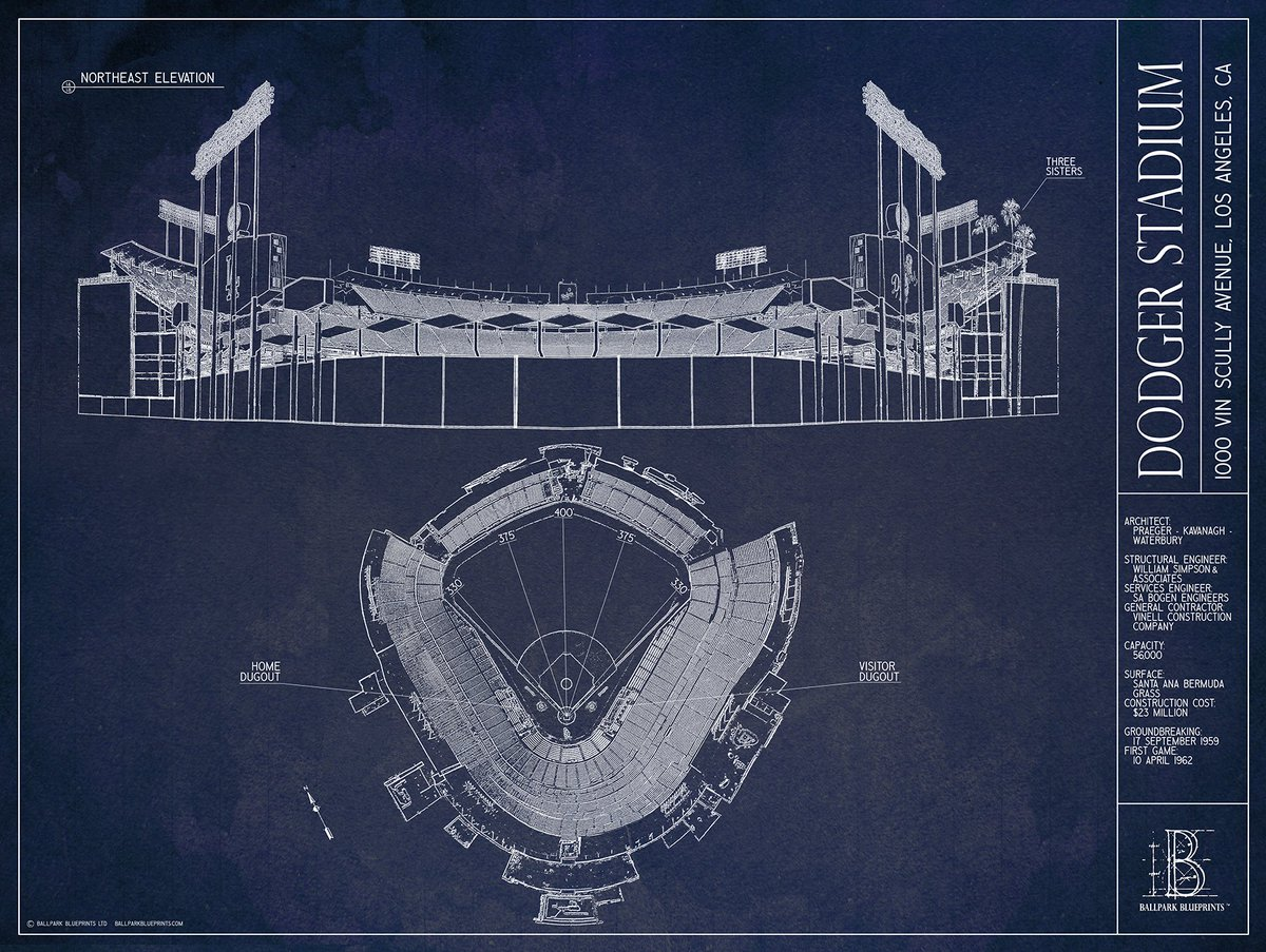 Ballpark Blueprints on Twitter: \
