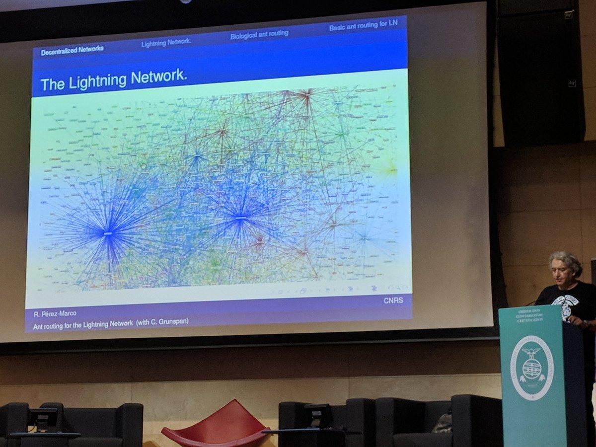 lightning-network-nodos-bitcoin