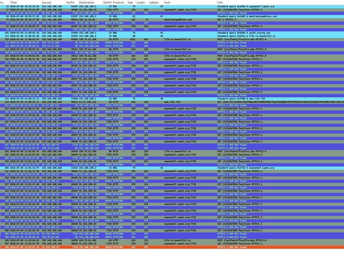 file multidropper