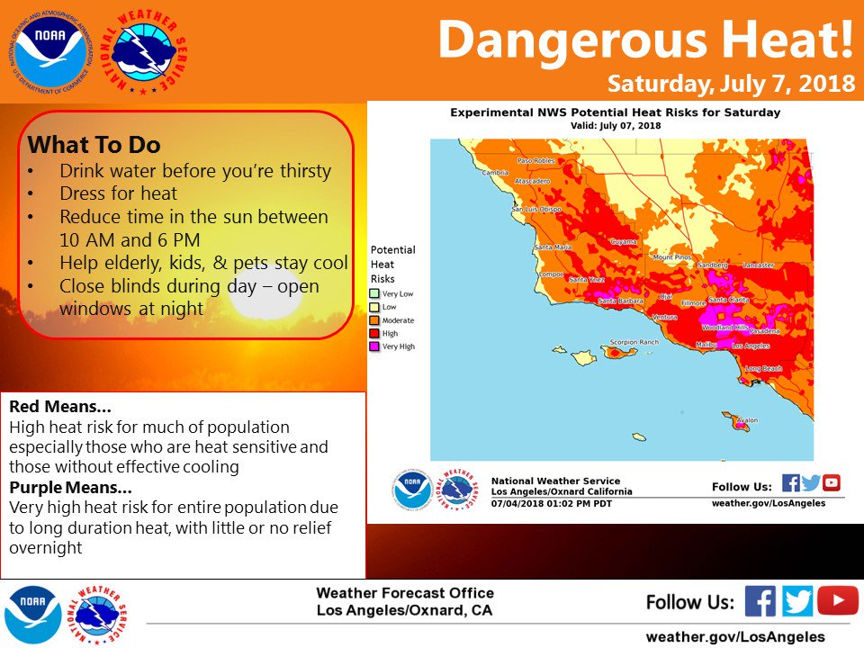 Dangerous and possibly record breaking temperatures coming up on Friday and Saturday for #SoCal!! #CAwx  #LAheat