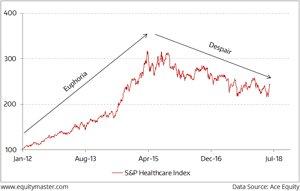 Stock Market Update - #Sensex Opens Flat; #Yes Bank & #M&M Gain - https://t.co/3Bojy5Zfci