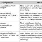 Image for the Tweet beginning: Jääkaapin onomatopoeettisesta vianetsintäoppaasta puuttuu vain