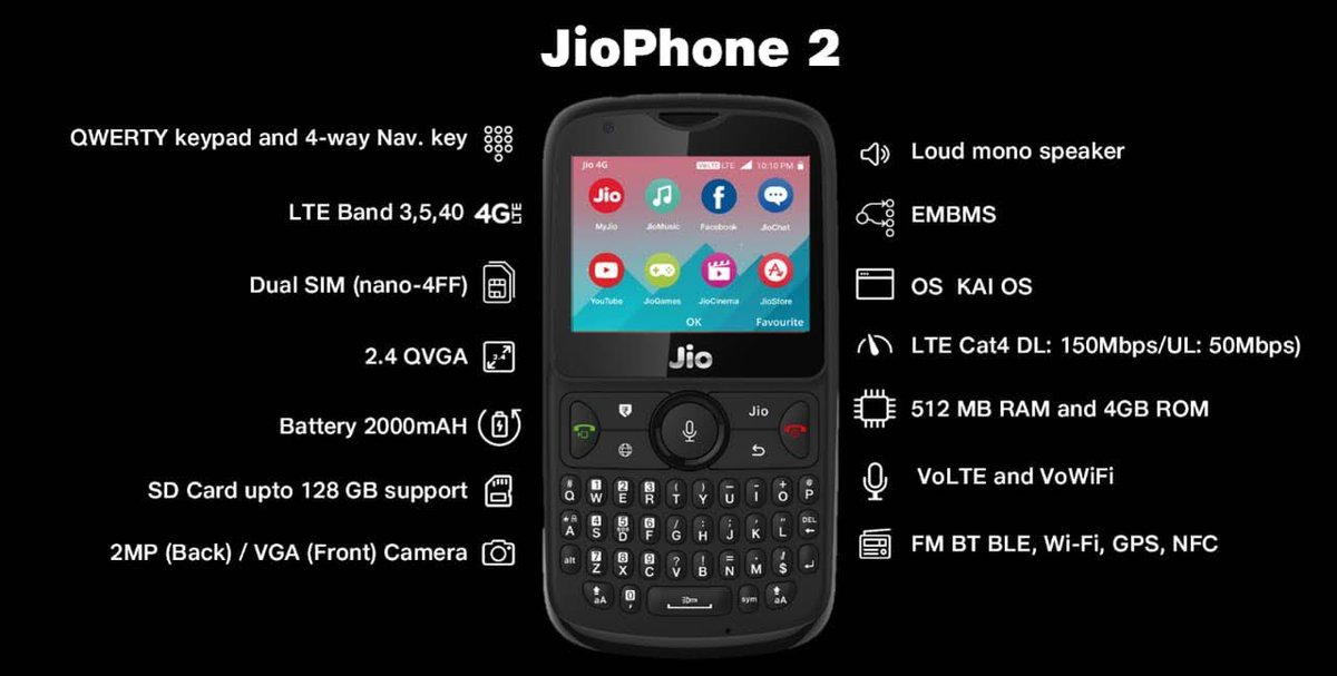 Now one can use Youtube, WhatsApp, Facebook on JioPhone; JioPhone2 to be available from 15th August for Rs 2999