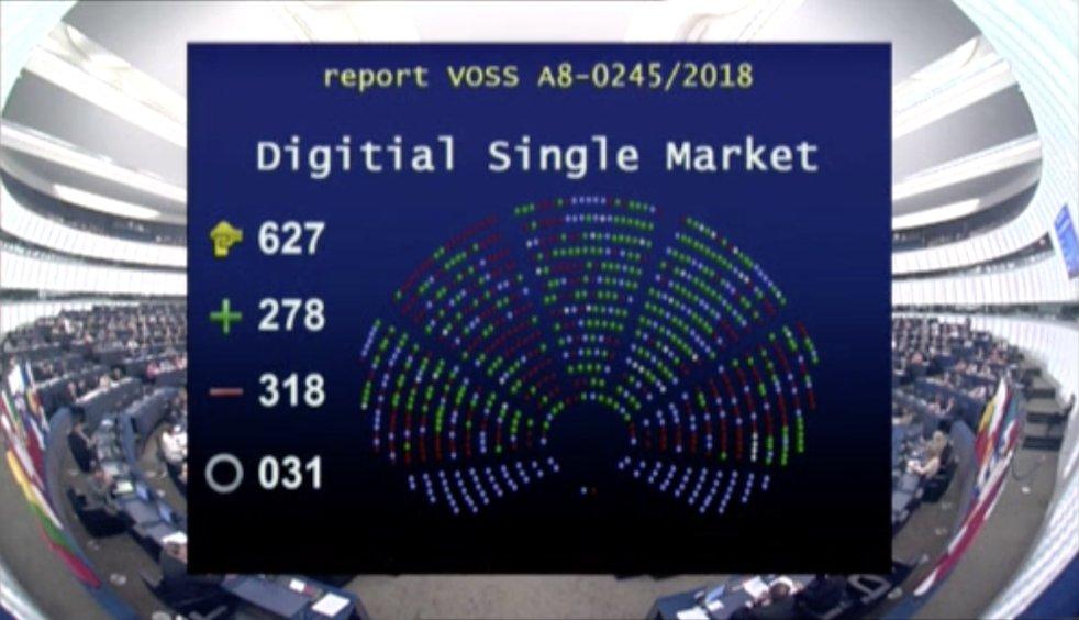 El Parlamento Europeo rechaza la directiva europea de copyright con un margen de 40 votos en contra DhVZGSZWAAActZm