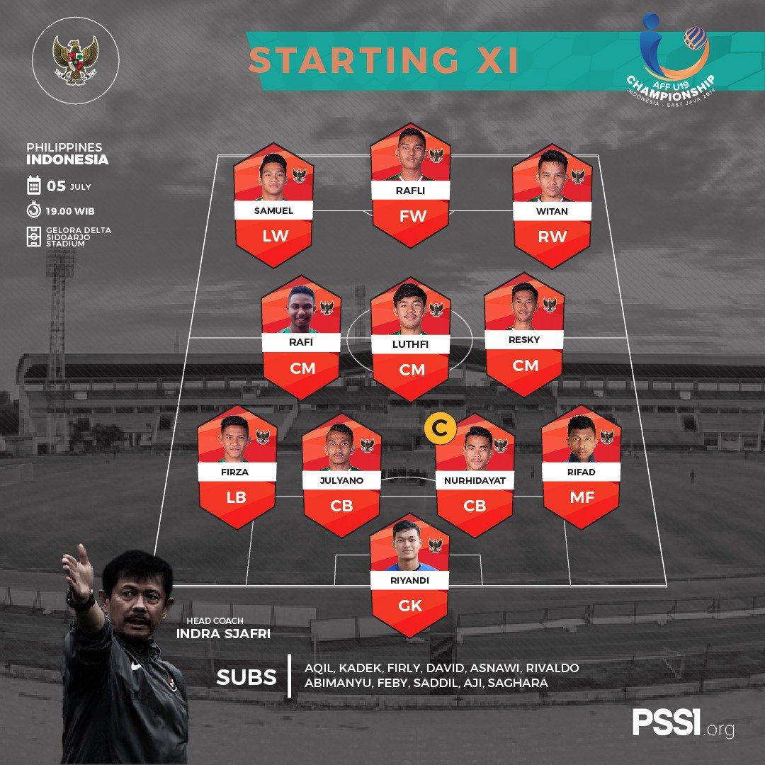 starting xi timnas u19