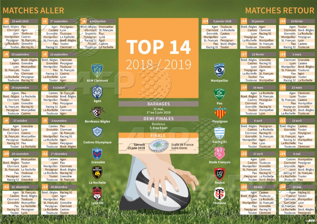Calendrier Top 14 Rugby.Agence France Presse On Twitter Le Calendrier De La Saison