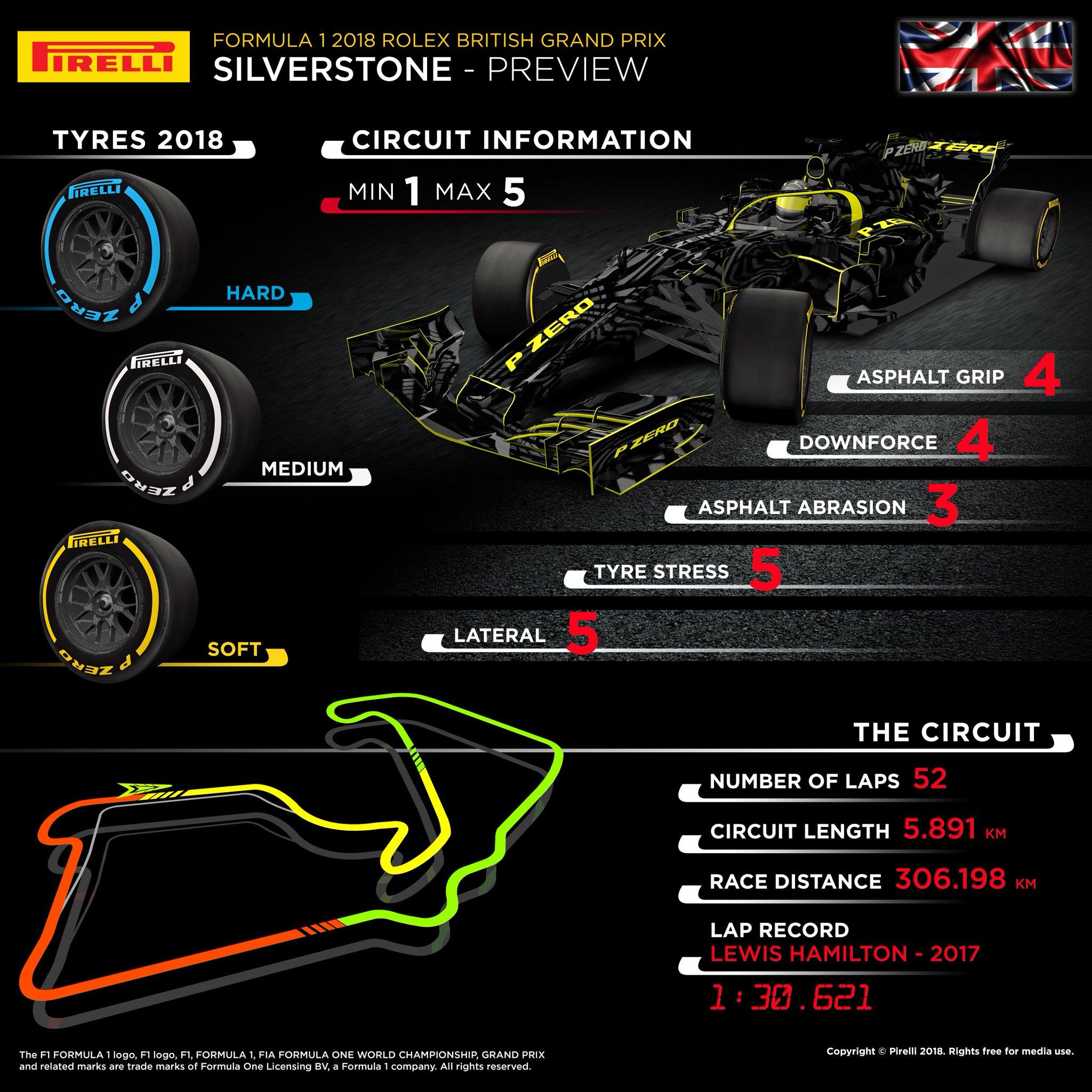 Los neumáticos para el 52º GP en Silverstone.
