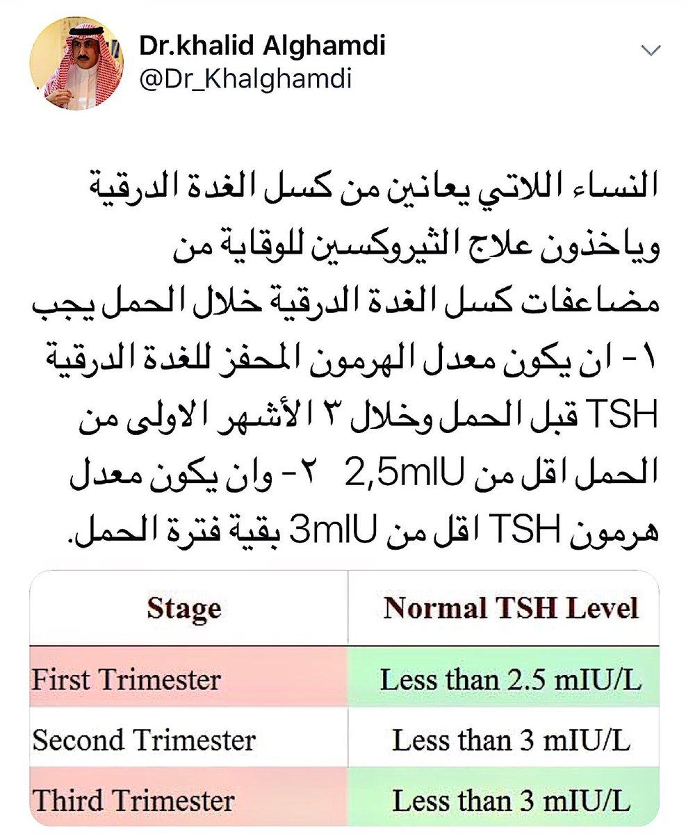 مقدس الشخصية أساسي تحليل Tsh المعدل الطبيعي للنساء Dsvdedommel Com