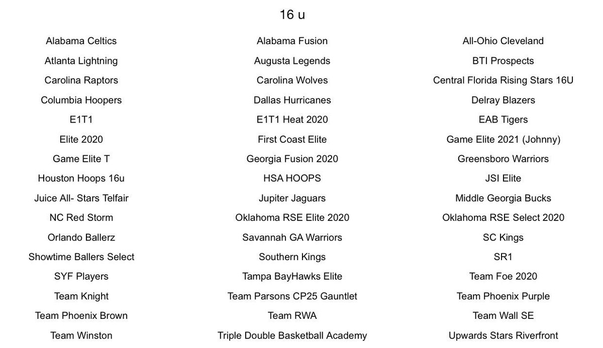 Team Wall Se 15u 16u And 17u Will All Be Attending Peach State Summer Showcase July 11 14 Augusta Ga A Lot Of Great Teams Talent In The