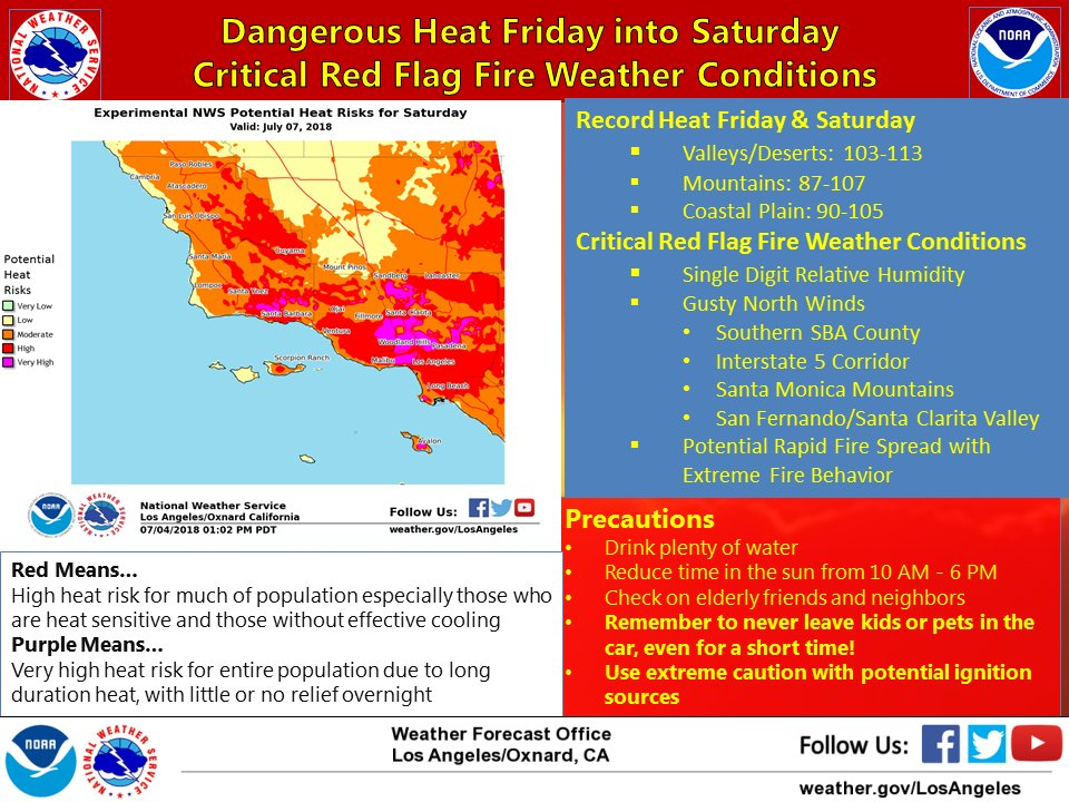 NWS Los Angeles on Twitter: