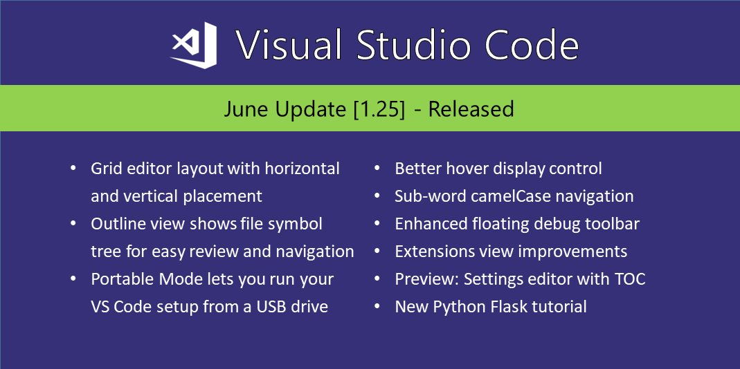Visual Studio Code on Twitter