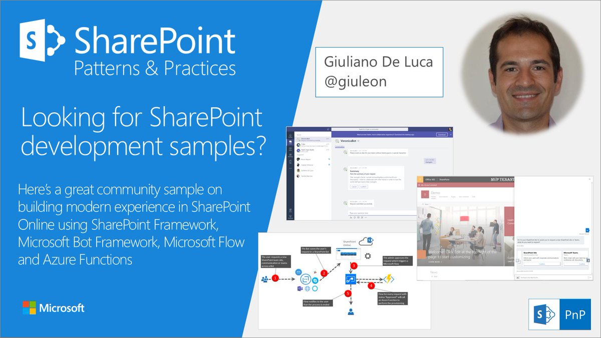 sample sharepoint site - Monza berglauf-verband com