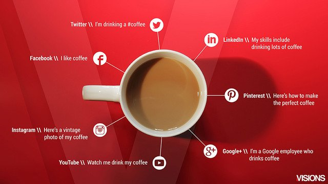 &quot;Social media explained with coffee&quot; #Internet #InternetMarketing #SEO #SMM #SEOtips #GrowthHacking #Marketing #SocialMedia  #OnlineMarketing #EmailMarketing #SEO #SMM  #DigitalMarketing  #Business #InboundMarketing<br>http://pic.twitter.com/v8sRN28HbW