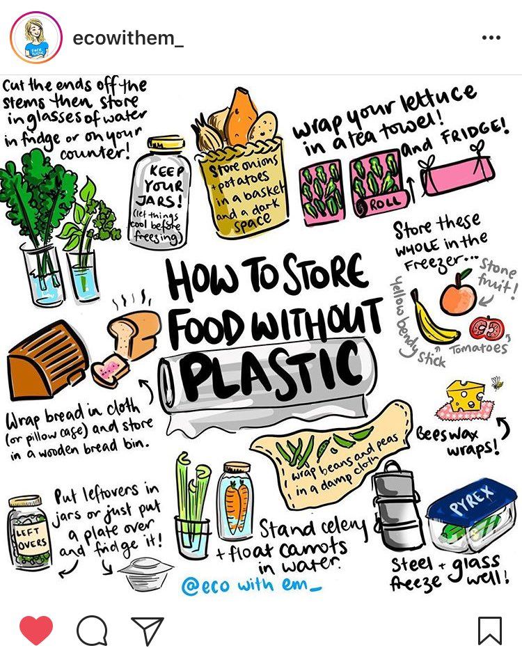 I recently started following @ecowithem on instagram & love their simple ideas for #sustainableliving Images would be great for class discussions. Students could also come up with their own version too! #homeeconomics #wastenot #foodwaste #plasticwaste #resourcefulliving pic.twitter.com/5YNqKK12zA