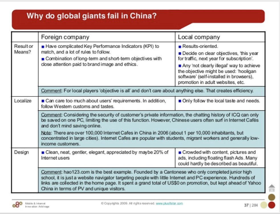 Dev Khare On Twitter Here In India The General View Is That China