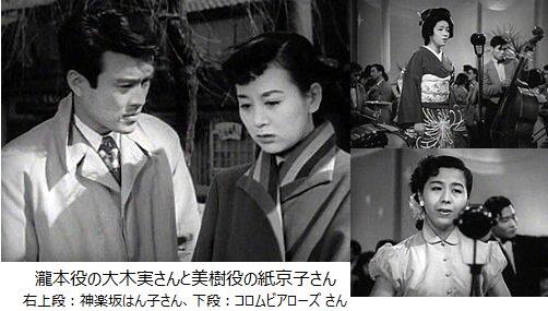 """マヤの暦・人生の自由研究 auf Twitter: """"#花吹く風 1953年川島雄三 ..."""