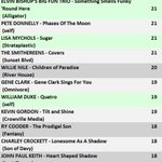 Image for the Tweet beginning: The RFA Airplay Chart has