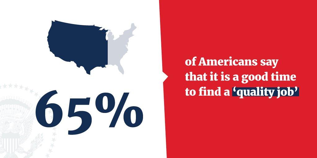 Hasil gambar untuk Snapshot: Americans' Views of Job Market Remain Upbeat