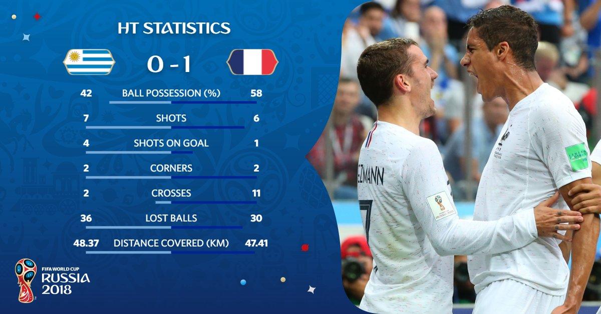 World Cup, quarter-final, Uruguay v France as it happened