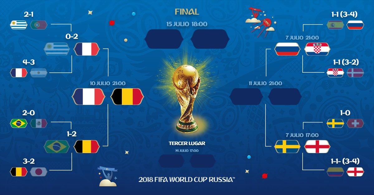 Primera semifinal:  #FRA - #BEL  📅 10 de julio 🏟️ San Petersburgo  #Rusia2018