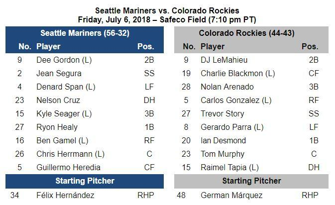 #Mariners Gameday Info - July 6 vs. #Rockies. Lineups, Game Notes & More: atmlb.com/2u0NF4A