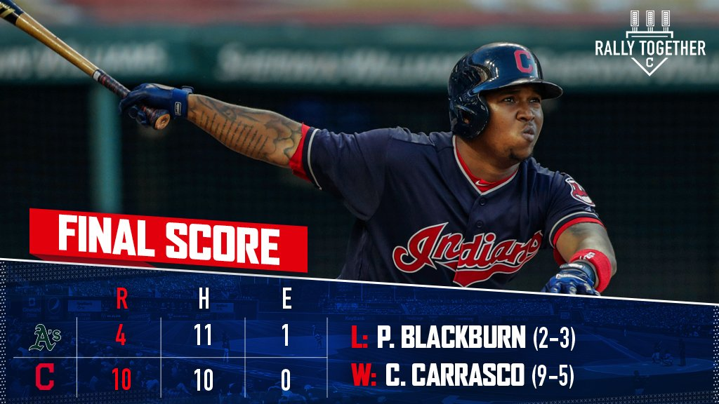 BALLGAME!  Our 5th straight win, and 8th straight win at home!  #WWWWWindians | #RallyTogether https://t.co/U9kIITCeBI