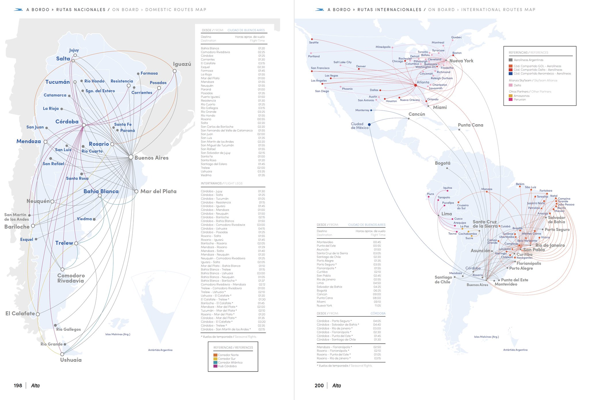 aerolineas argentinas route map Airlineroute On Twitter Aerolineas Argentinas Revamped Its aerolineas argentinas route map