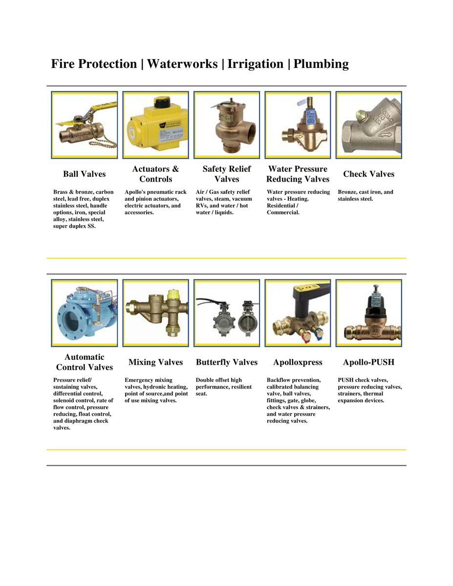Sk Engineering Services Twitter Backflow Preventer Diagram Car Tuning 0 Replies Retweets Likes