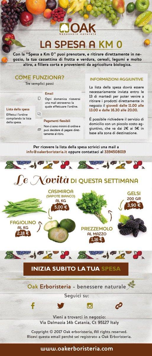 lista della dieta di ab dieta