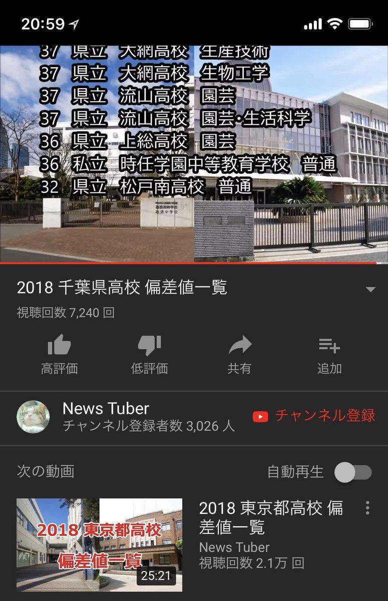 値 東京 偏差 都 高校