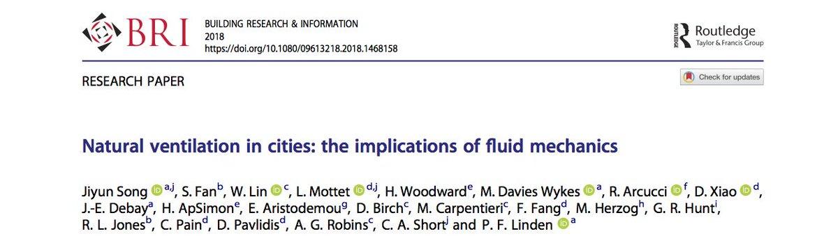Research Areas In Fluid Mechanics