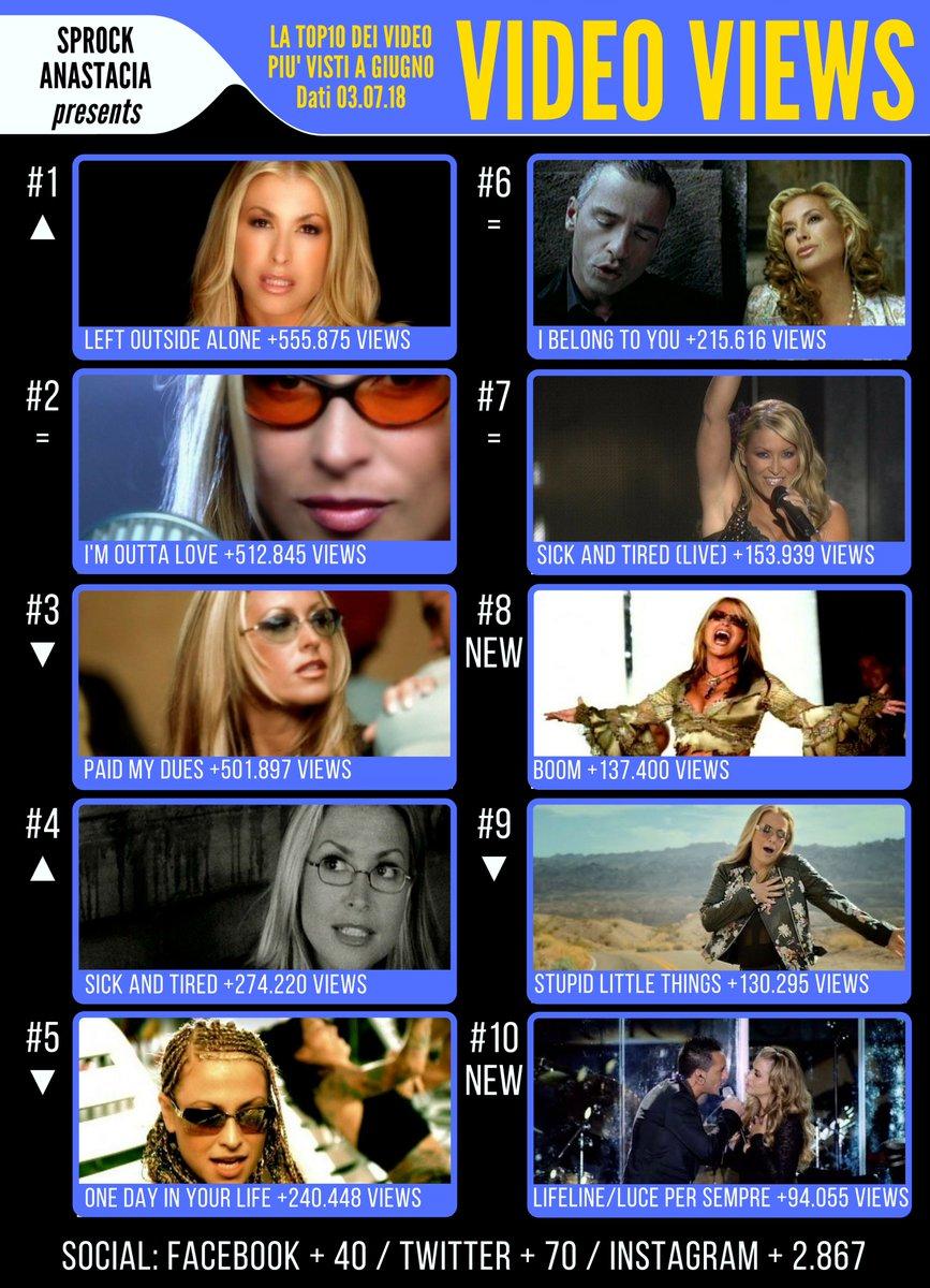"Anastacia >> álbum ""Evolution"" - Página 11 DhgPufjW4AE2hCz"