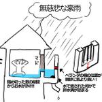 なぜか自分の家だけが豪雨により浸水?その理由がこれ!