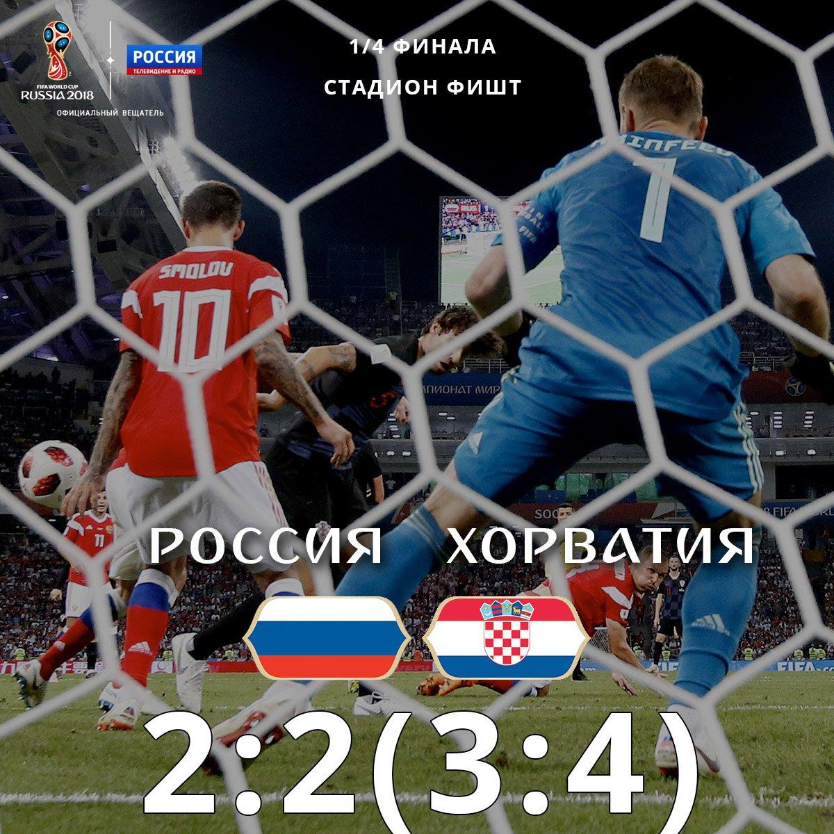 Мы говорим СПАСИБО нашей сборной за достойное выступление на Чемпионате мира по футболу!   РОССИЯ – ХОРВАТИЯ. ИТОГОВЫЙ СЧЕТ 2:2 (3:4)!  #WorldCup #ЧМ2018